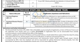 University-of-Sufism-and-Modern-Sciences-Bhitshah-Sindh-Jobs-25-Sep-2019