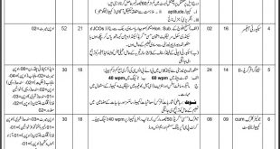 Water-and-Power-Development-Authoiry-WAPDA-Lahore-Jobs-01-Sep-2019
