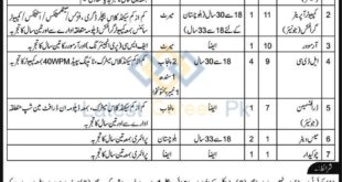 Command-and-Staff-College-Quetta-Cantt-Jobs-14-Oct-2019