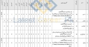 Federal-Government-Educational-Institutions-Pakistan-Jobs-28-Oct-2019-01