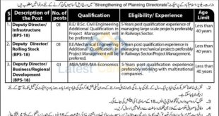 Government-of-Pakistan-Ministry-of-Railways-Islamabad-Jobs-16-Oct-2019