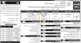 Pakistan-Navy-Direct-Sailor-C-2019-S-Recruitment-29-Oct-2019