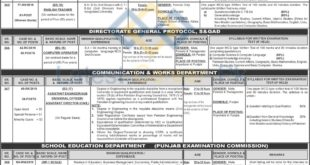 Punjab-Public-Service-Commission-PPSC-37-Punjab-Jobs-27-Oct-2019