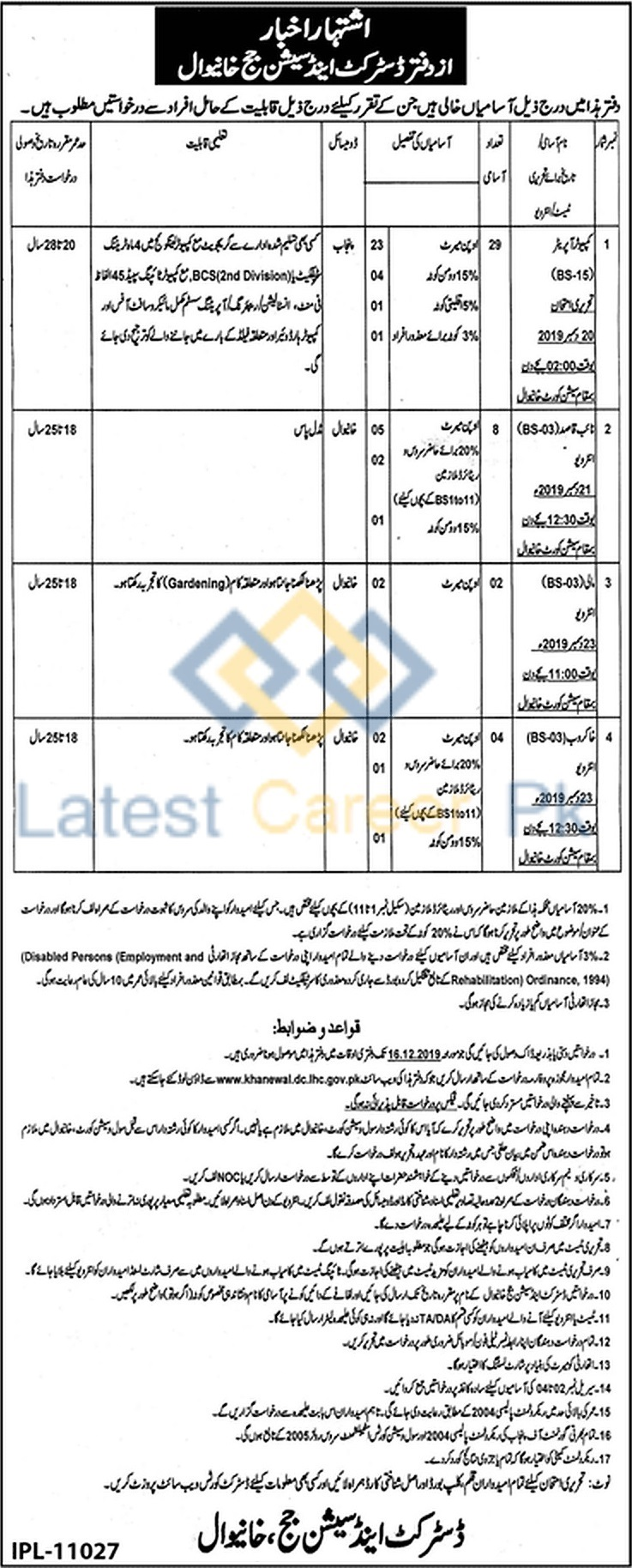 District-and-Session-Courts-Khanewal-Jobs-28-Nov-2019