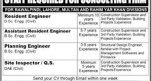 Master-Consulting-Engineering-Pvt-Ltd-Lahore-Jobs-18-Nov-2019