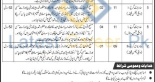 Pakistan-Water-and-Power-Development-Authority-WAPDA-Lahore-Jobs-11-Nov-2019