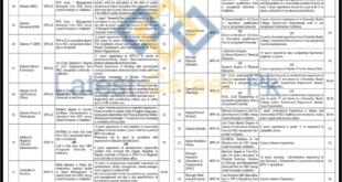 Shaheed-Zulfiqar-Ali-Bhutto-University-of-Law-SZABUL-Karachi-Jobs-04-Nov-2019-01