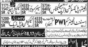 Julyal-Corpration-Rawalpindi-Jobs-15-December-2019