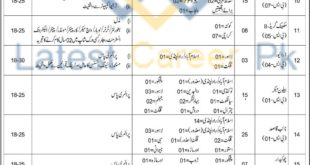 Pakistan-Meteorological-Department-PMD-Islamabad-Jobs-01-Dec-2019