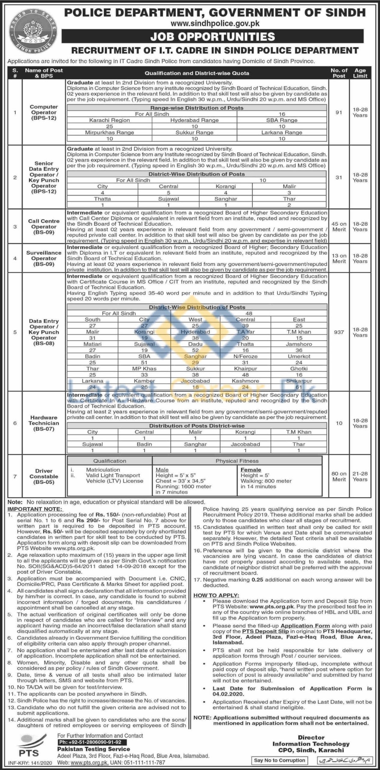 Government-of-Sindh-Police-Department-Sindh-Jobs-15-Jan-2020
