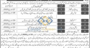 Housing-Reconstruction-After-Conflict-and-Disaster-Awaran-Jobs-15-Jan-2020