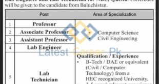 National-University-of-Sciences-and-Technology-NUST-Quetta-Jobs-20-Jan-2020