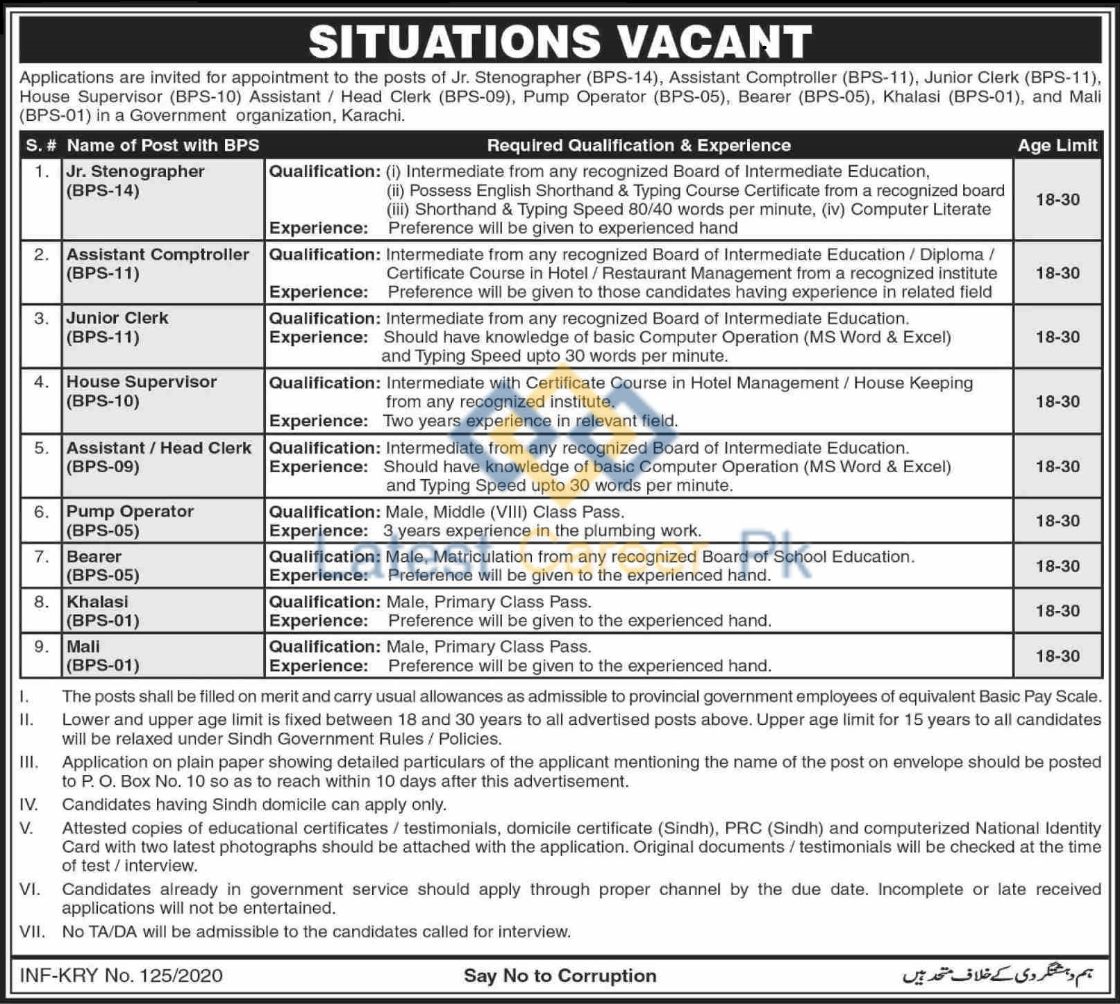 Public-Sector-Organization-Karachi-Jobs-15-Jan-2020