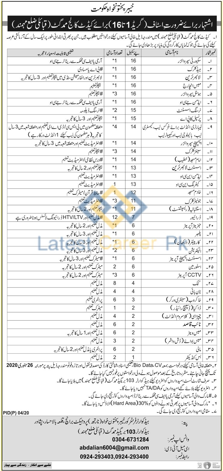 The-Cadet-College-Tribal-District-Mohmand-Jobs-12-Jan-2020