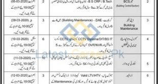 Zedem-Internationa-Pvt-Limited-Islamabad-Jobs-28-Feb-2020