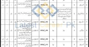 Frontier-Corps-FC-South-Khyber-Pakhtunkhwa-Jobs-02-Mar-2020
