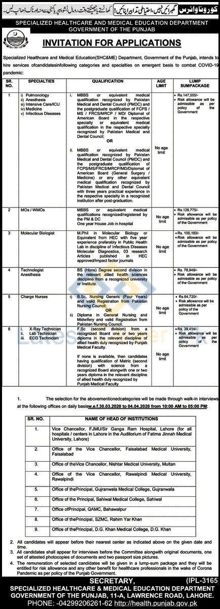 Specialized-Healthcare-and-Medical-Education-Department-Punjab-Jobs-27-Mar-2020