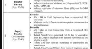 National-University-of-Sciences-and-Technology-NUST-Islamabad-Jobs-18-Apr-2020