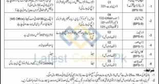 Azad-Kashmir-Regimental-Centre-Record-Wing-Mansehra-Jobs-22-May-2020