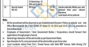 Federal-Government-Employees-Housing-Authority-Islamabad-Jobs-23-May-2020