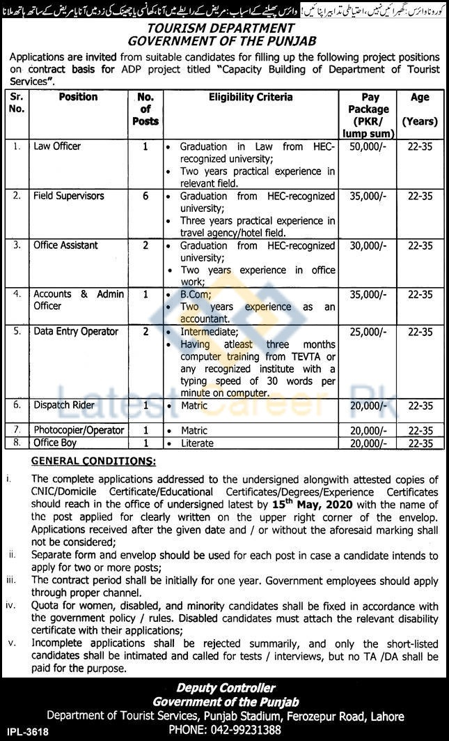 Government-of-Punjab-Tourism-Department-Lahore-Jobs-01-May-2020