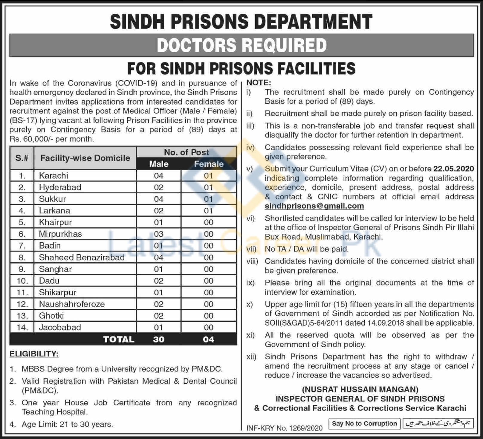 Government-of-Sindh-Prisons-Department-Sindh-Jobs-19-May-2020
