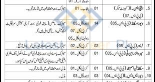 Inspectorate-of-Army-Stores-and-Clothing-IASC-Karachi-Jobs-25-May-2020