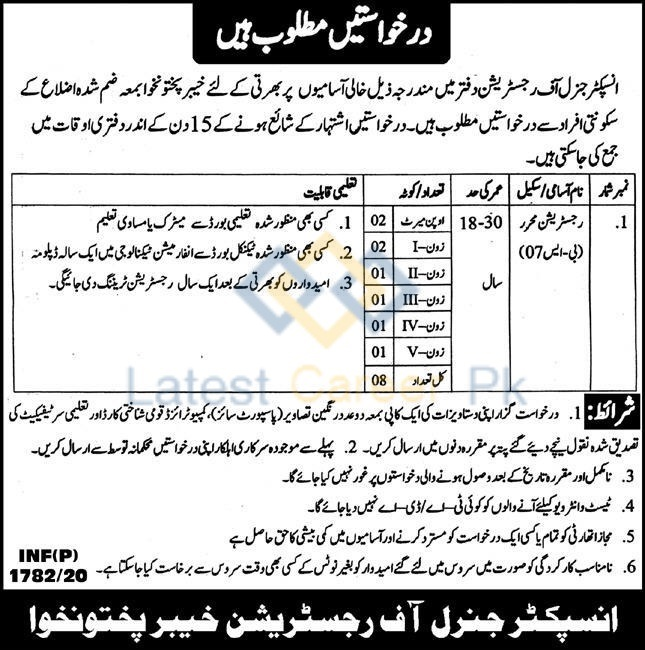 Khyber-Pakhtunkhwa-Inspector-General-of-Registration-Office-Peshawar-Jobs-20-May-2020