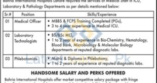 Bahria-Town-International-Hospital-Lahore-Jobs-21-June-2020
