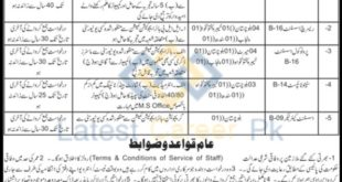 Federal-Shariat-Court-FSC-Islamabad-Jobs-29-June-2020