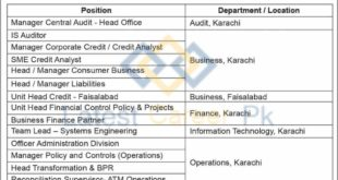 First-Women-Bank-Limited-FWBL-Karachi-Jobs-29-June-2020