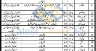 Jhalawan-Medical-College-Khuzdar-Balochistan-Jobs-16-June-2020