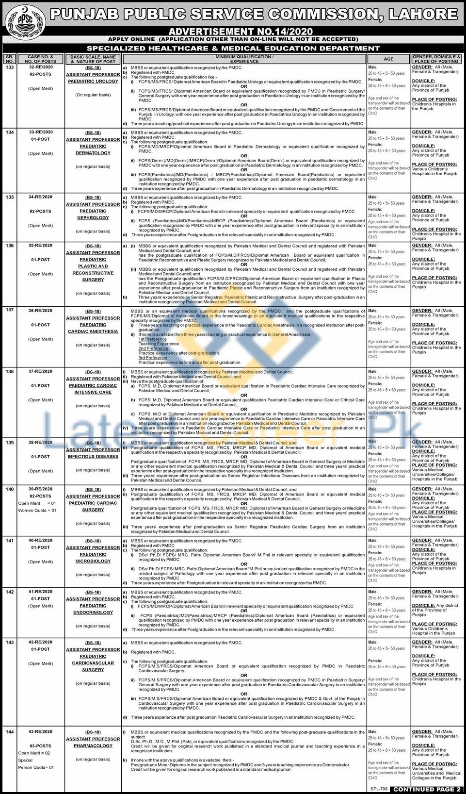 Punjab-Public-Service-Commission-PPSC-14-Punjab-Jobs-28-June-2020-01