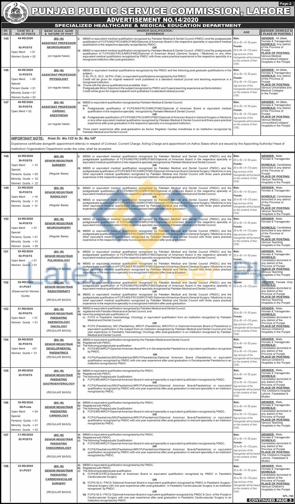 Punjab-Public-Service-Commission-PPSC-14-Punjab-Jobs-28-June-2020-02