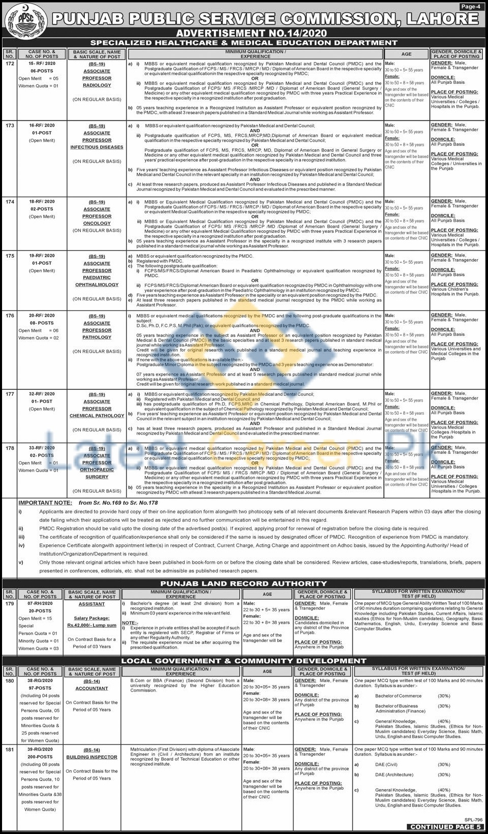Punjab-Public-Service-Commission-PPSC-14-Punjab-Jobs-28-June-2020-04