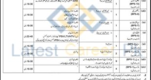 Airport-Security-Force-ASF-Pakistan-Jobs-08-July-2020