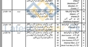 Government-of-Pakistan-Mint-Deprtment-Lahore-Jobs-15-July-2020