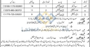 Pakistan-Rangers-PUNJAB-Lahore-Jobs-06-July-2020
