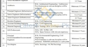 Engineering Consultancy Services Punjab (ECSP) Lahore Jobs