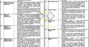 Punjab-Social-Protection-Authority-PSPA-Lahore-Jobs-02-Aug-2020